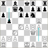 将棋棋士のチェス1、降霊対局